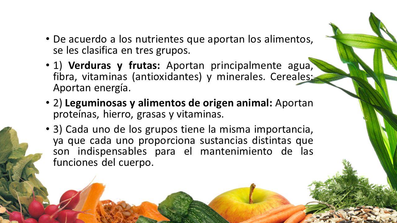 Alimentaci n saludable ppt descargar - Que alimentos son antioxidantes naturales ...