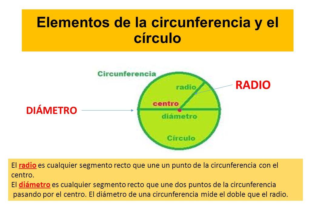 Elementos de la circunferencia y el círculo