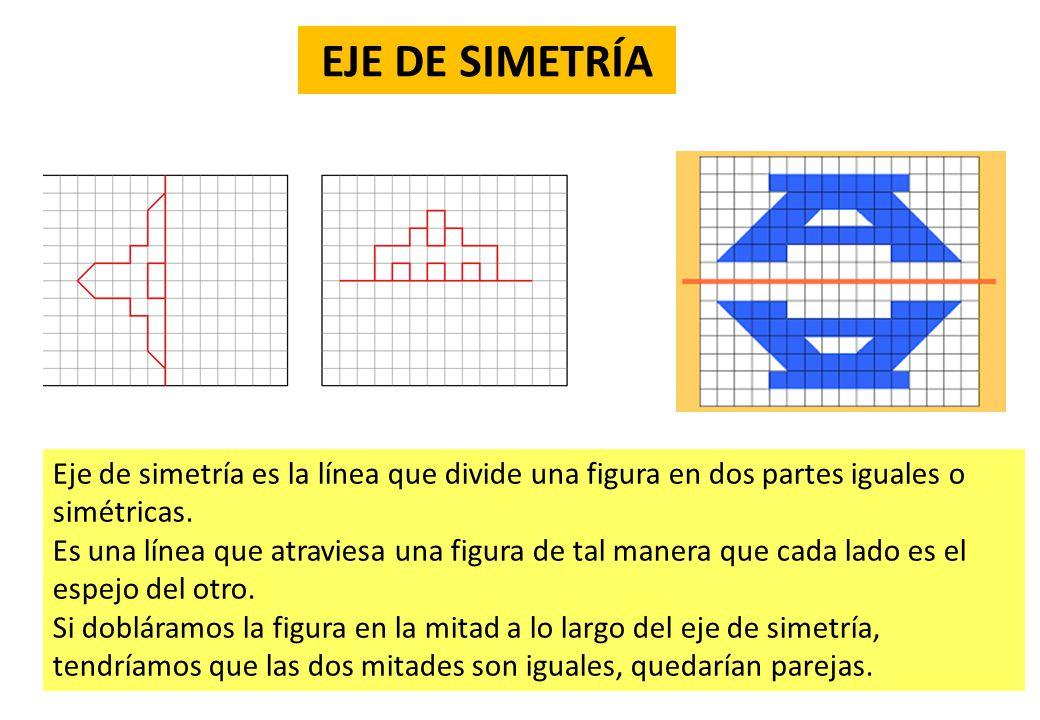 EJE DE SIMETRÍA Eje de simetría es la línea que divide una figura en dos partes iguales o simétricas.