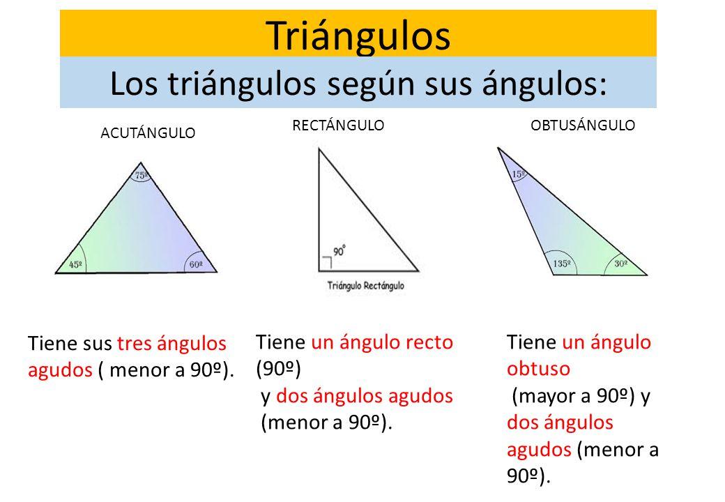 Los triángulos según sus ángulos: