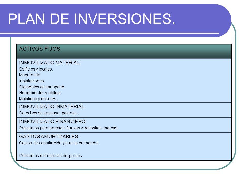 PLAN DE INVERSIONES. ACTIVOS FIJOS. INMOVILIZADO MATERIAL: