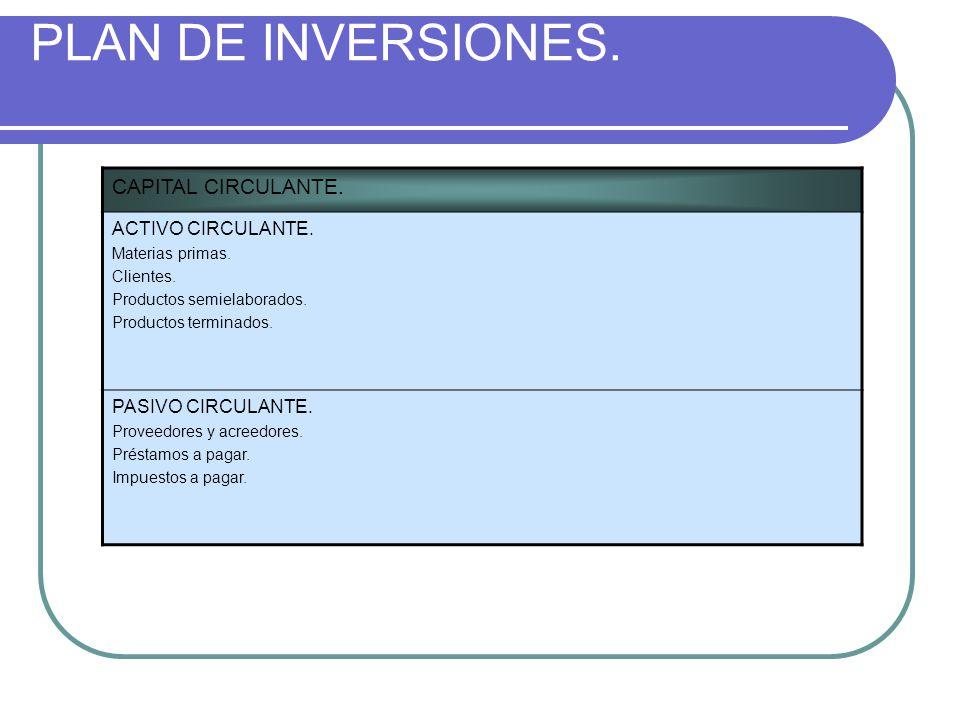 PLAN DE INVERSIONES. CAPITAL CIRCULANTE. ACTIVO CIRCULANTE.