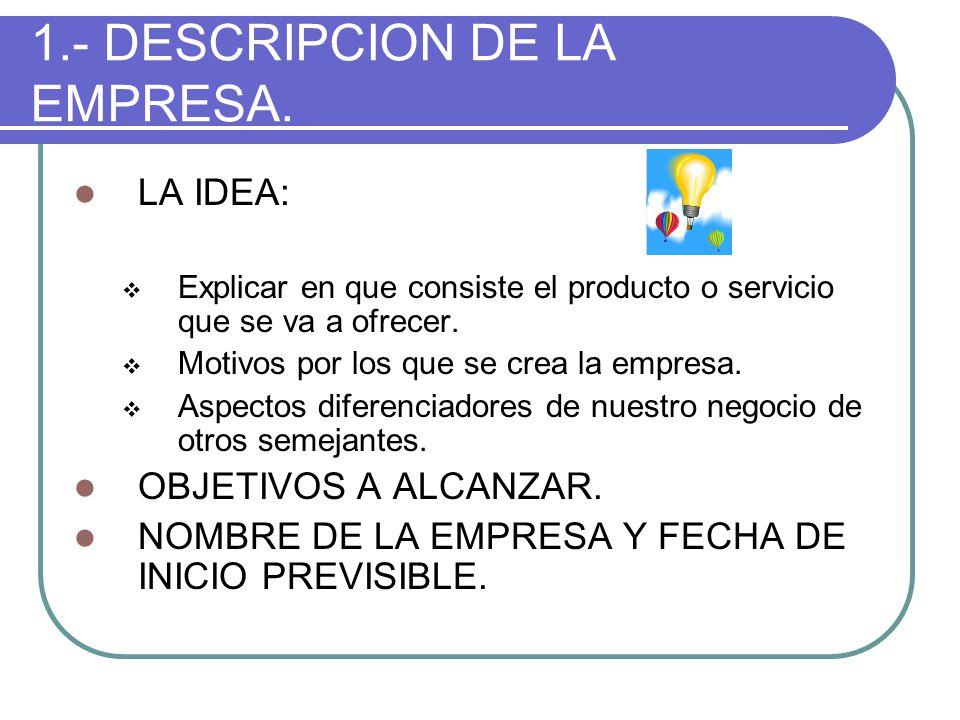 1.- DESCRIPCION DE LA EMPRESA.