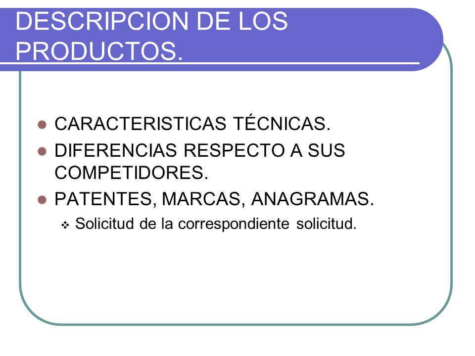 DESCRIPCION DE LOS PRODUCTOS.