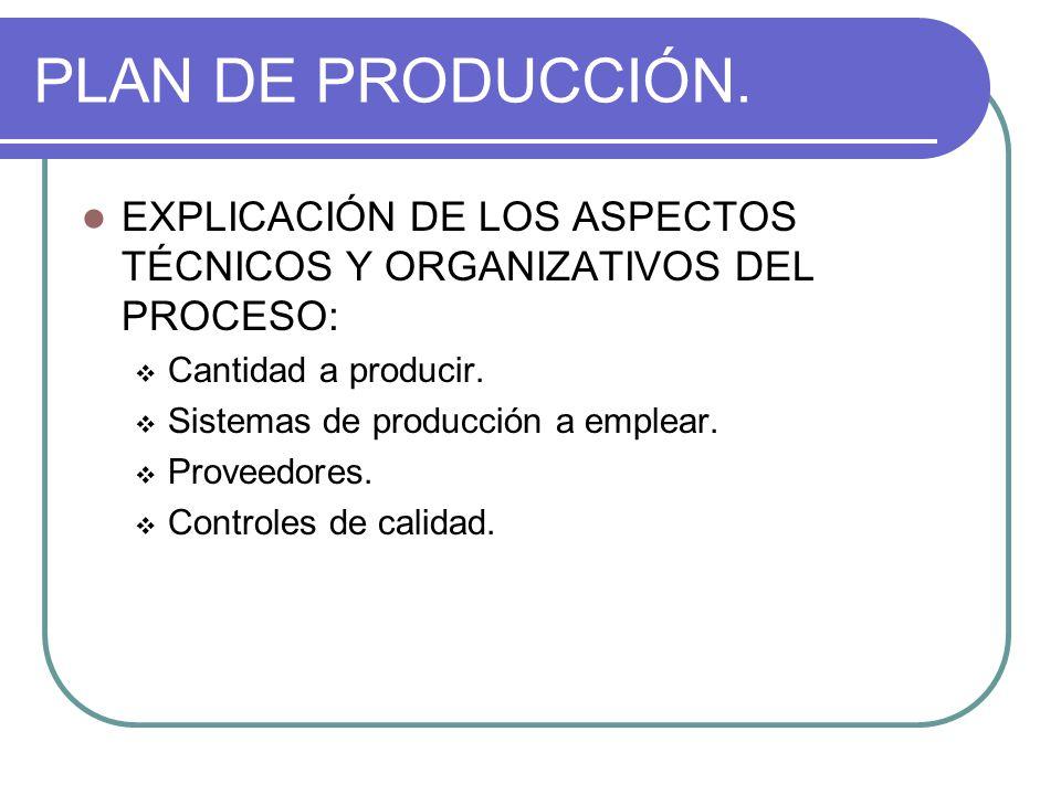 PLAN DE PRODUCCIÓN. EXPLICACIÓN DE LOS ASPECTOS TÉCNICOS Y ORGANIZATIVOS DEL PROCESO: Cantidad a producir.
