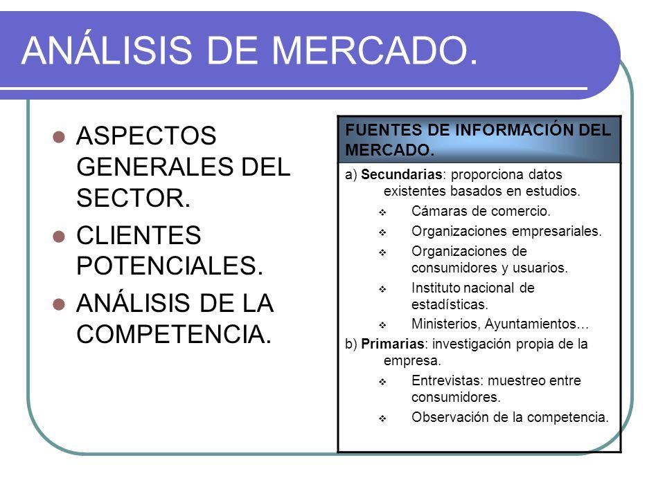 ANÁLISIS DE MERCADO. ASPECTOS GENERALES DEL SECTOR.