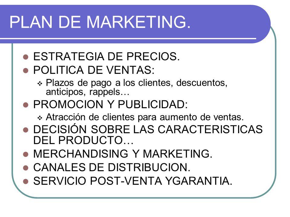 PLAN DE MARKETING. ESTRATEGIA DE PRECIOS. POLITICA DE VENTAS: