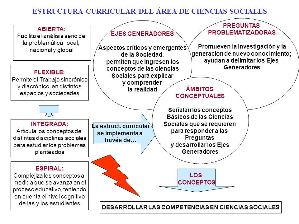 Estructura Curricular Del área De Ciencias Sociales