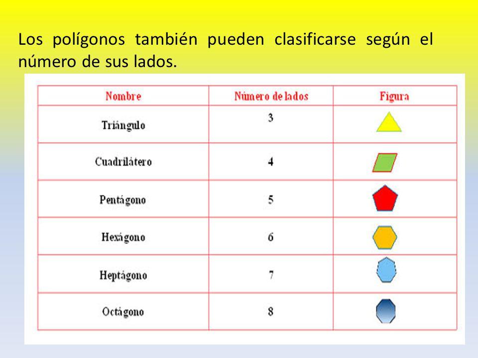 Los polígonos también pueden clasificarse según el número de sus lados.