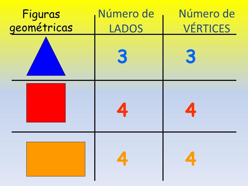 Figuras geométricas Número de LADOS Número de VÉRTICES 3 3 4 4 4 4