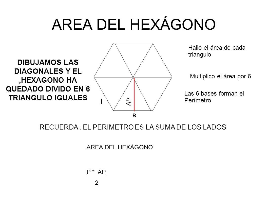 AREA DEL HEXÁGONO Hallo el área de cada triangulo. DIBUJAMOS LAS DIAGONALES Y EL ,HEXAGONO HA QUEDADO DIVIDO EN 6 TRIANGULO IGUALES.