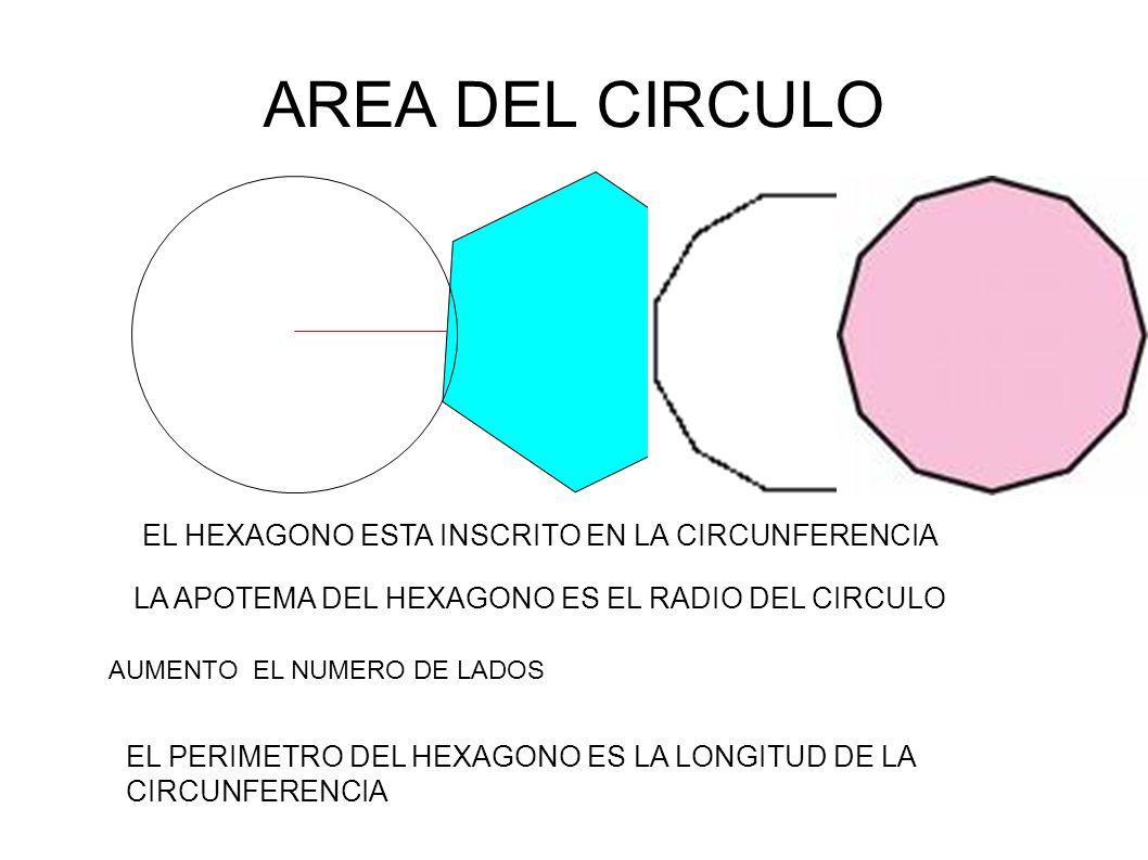 AREA DEL CIRCULO EL HEXAGONO ESTA INSCRITO EN LA CIRCUNFERENCIA