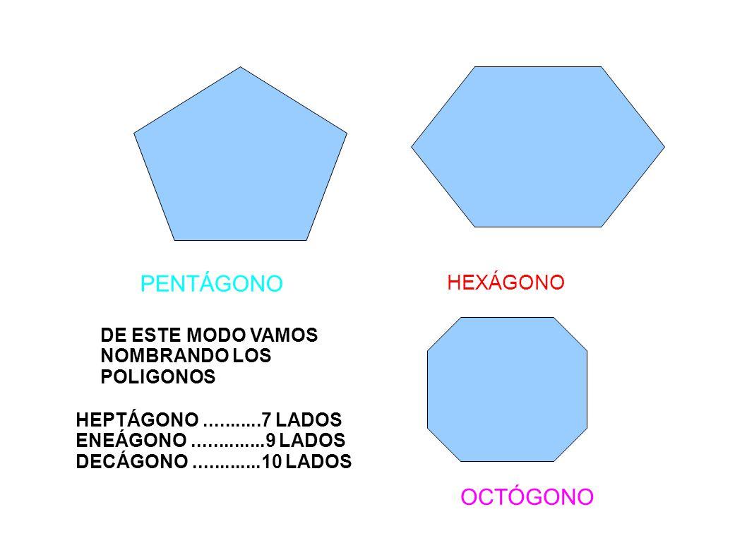 PENTÁGONO OCTÓGONO HEXÁGONO DE ESTE MODO VAMOS NOMBRANDO LOS POLIGONOS