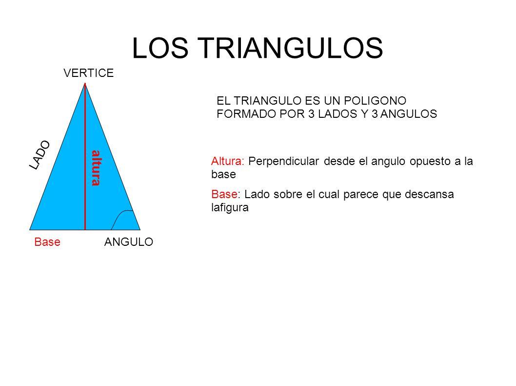 LOS TRIANGULOS altura VERTICE