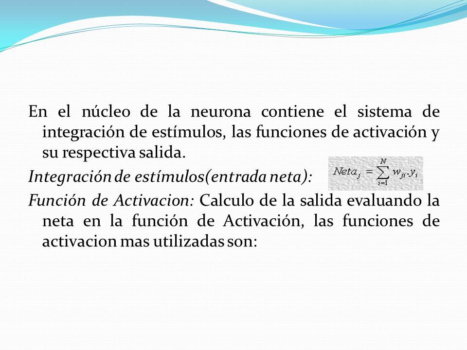 Portafolio de evidencias ppt video online descargar for Funcion de salida