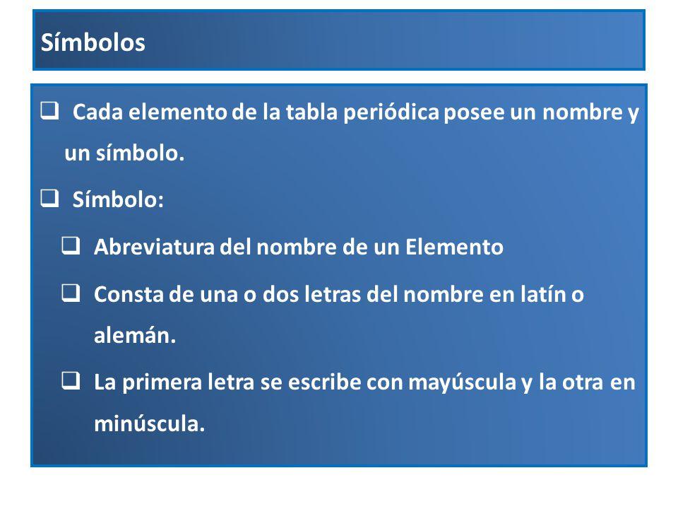 Qumica general segunda unidad nomenclatura inorgnica aplicar smbolos cada elemento de la tabla peridica posee un nombre y un smbolo smbolo urtaz Image collections