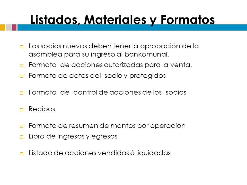 Listados, Materiales y Formatos