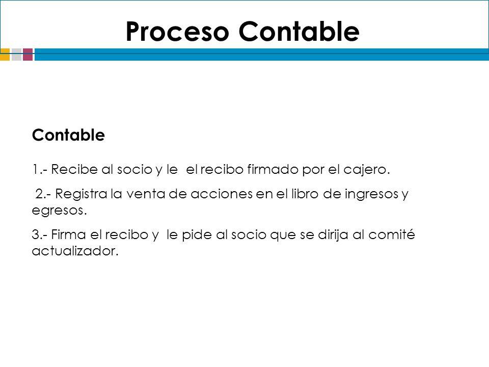 Proceso Contable Contable