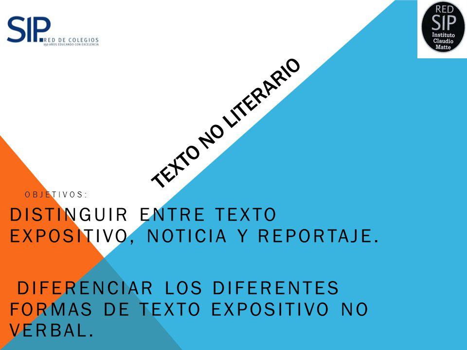 Texto no literario OBJETIVOS: Distinguir entre texto expositivo, noticia y reportaje.