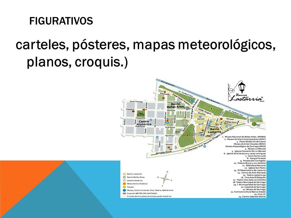 carteles, pósteres, mapas meteorológicos, planos, croquis.)