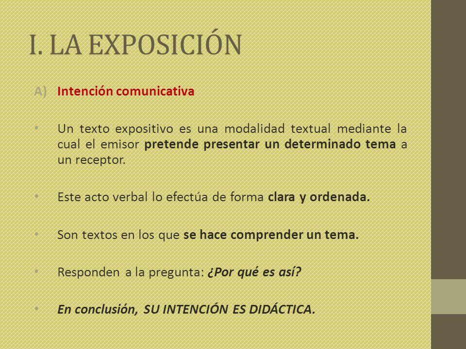 I. LA EXPOSICIÓN Intención comunicativa