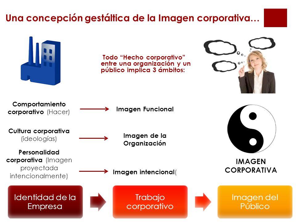 Una concepción gestáltica de la Imagen corporativa…