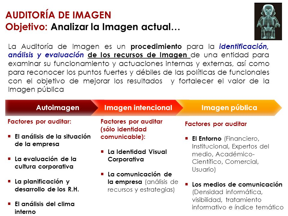 AUDITORÍA DE IMAGEN Objetivo: Analizar la Imagen actual…