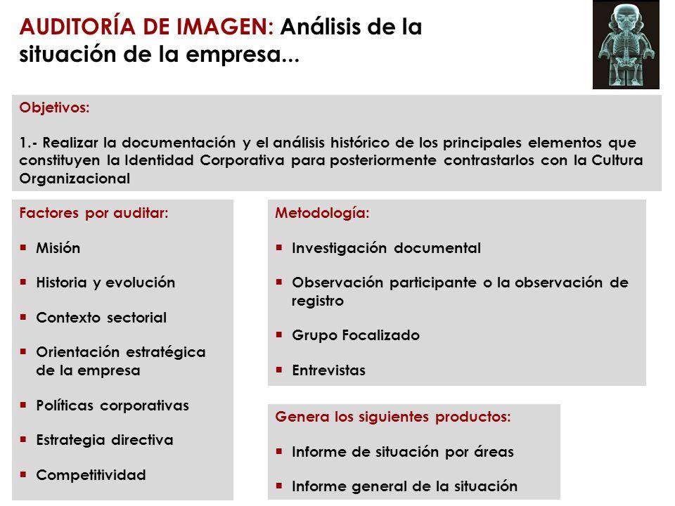 AUDITORÍA DE IMAGEN: Análisis de la situación de la empresa...