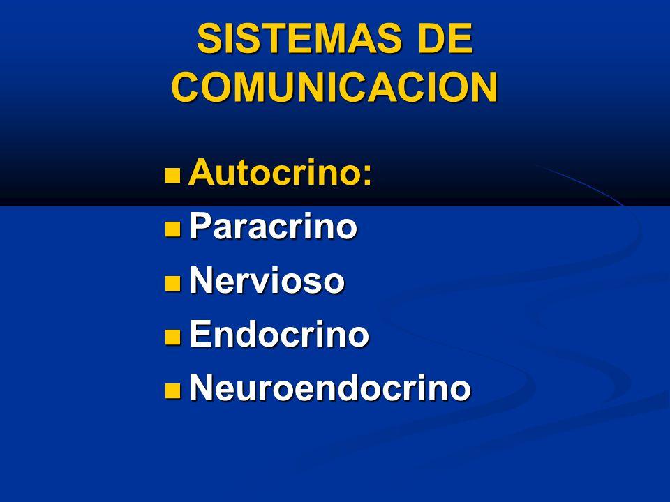 SISTEMAS DE COMUNICACION