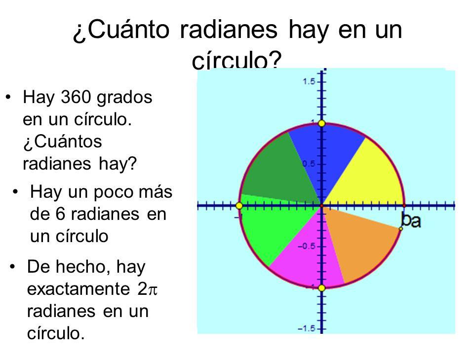 ¿Cuánto radianes hay en un círculo