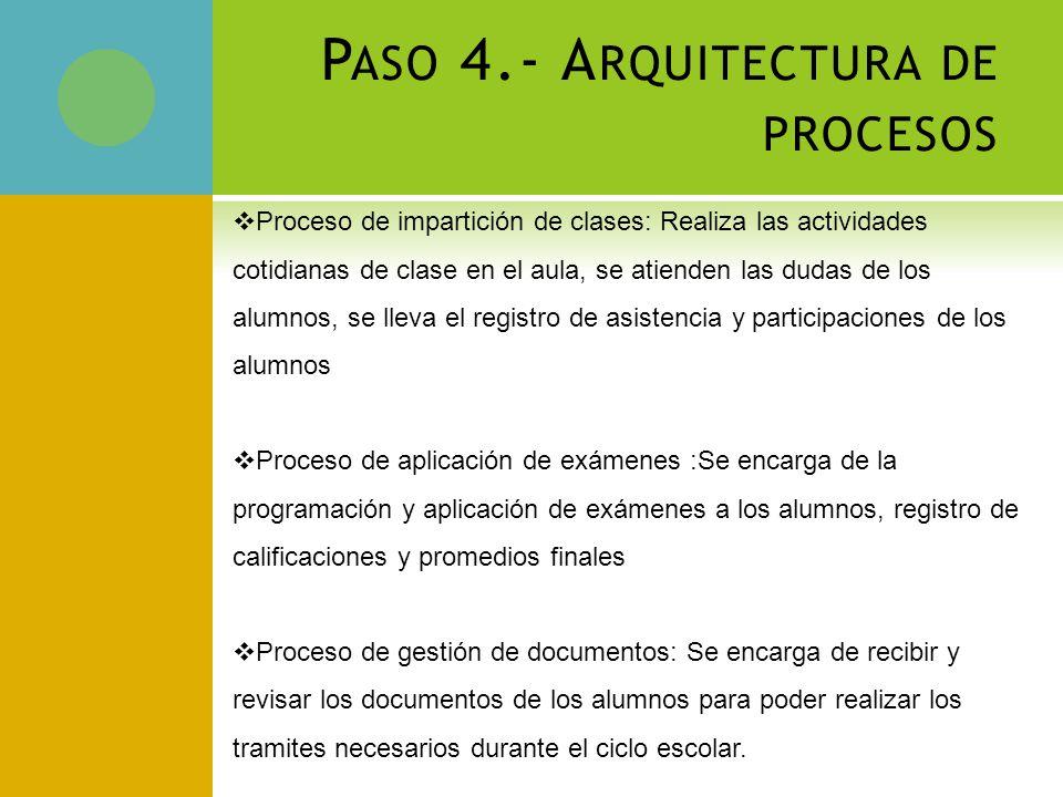 Paso 4.- Arquitectura de procesos