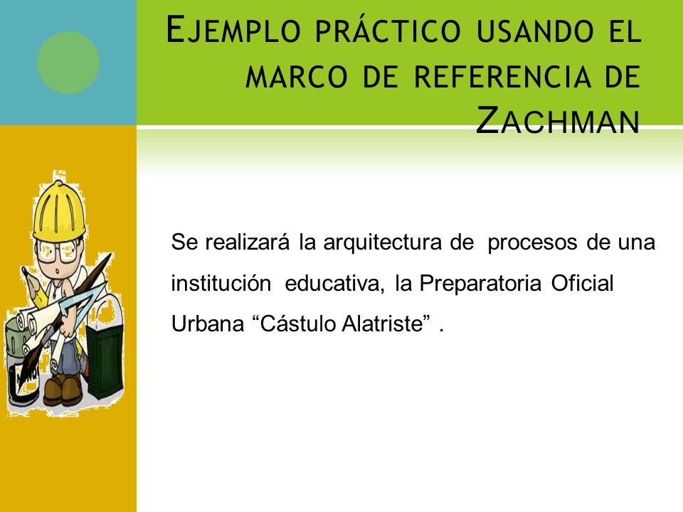 Ejemplo práctico usando el marco de referencia de Zachman