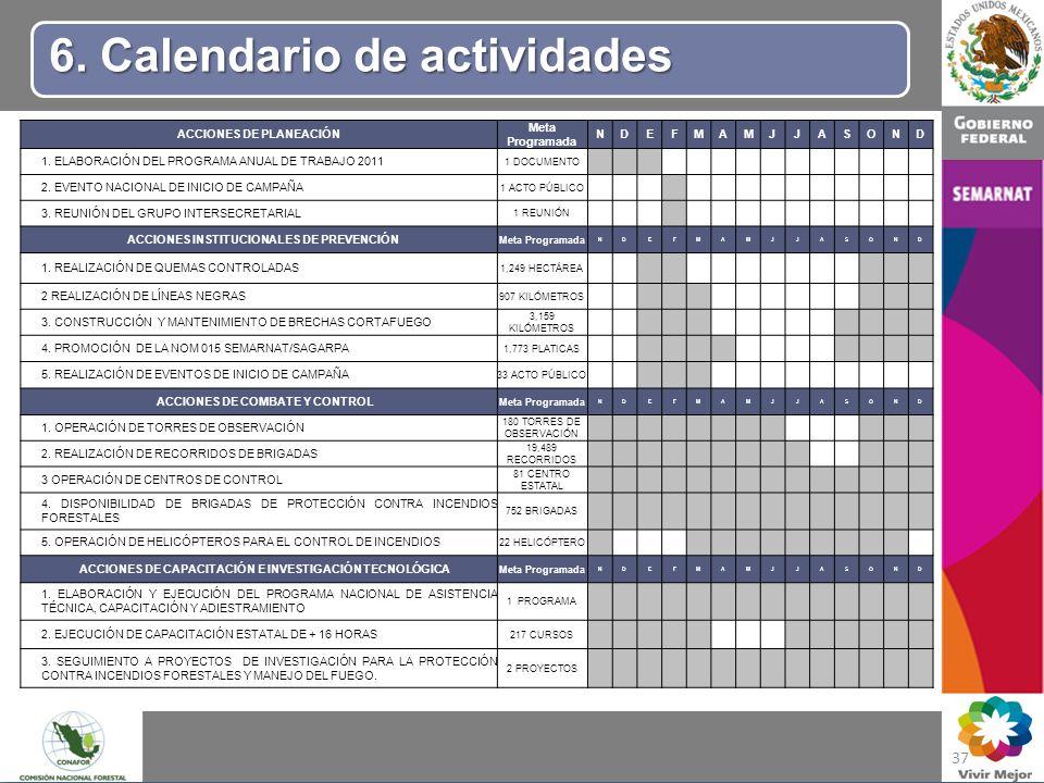 Calendario De Actividades Eventos: Programa Nacional De Protección Contra Incendios