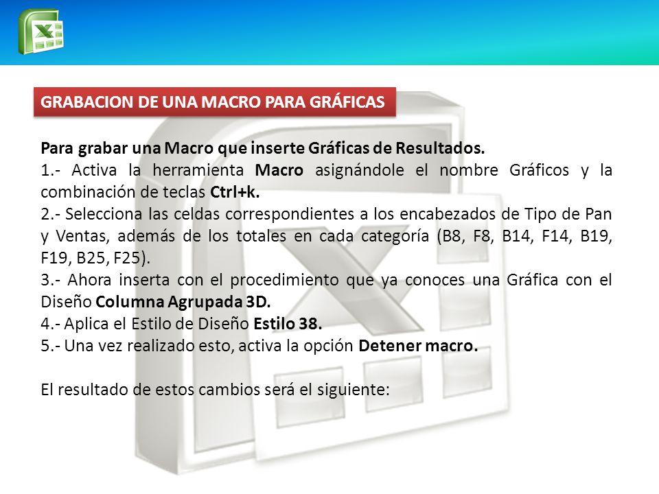 GRABACION DE UNA MACRO PARA GRÁFICAS