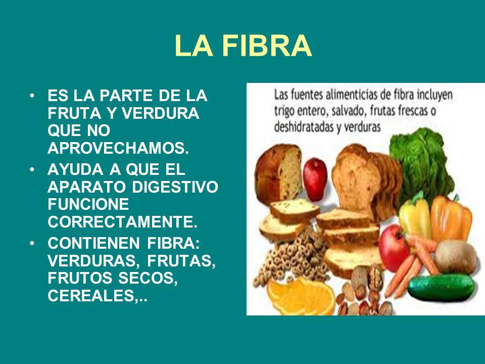 Los alimentos y los nutrientes ppt video online descargar - Alimentos que tienen fibra ...