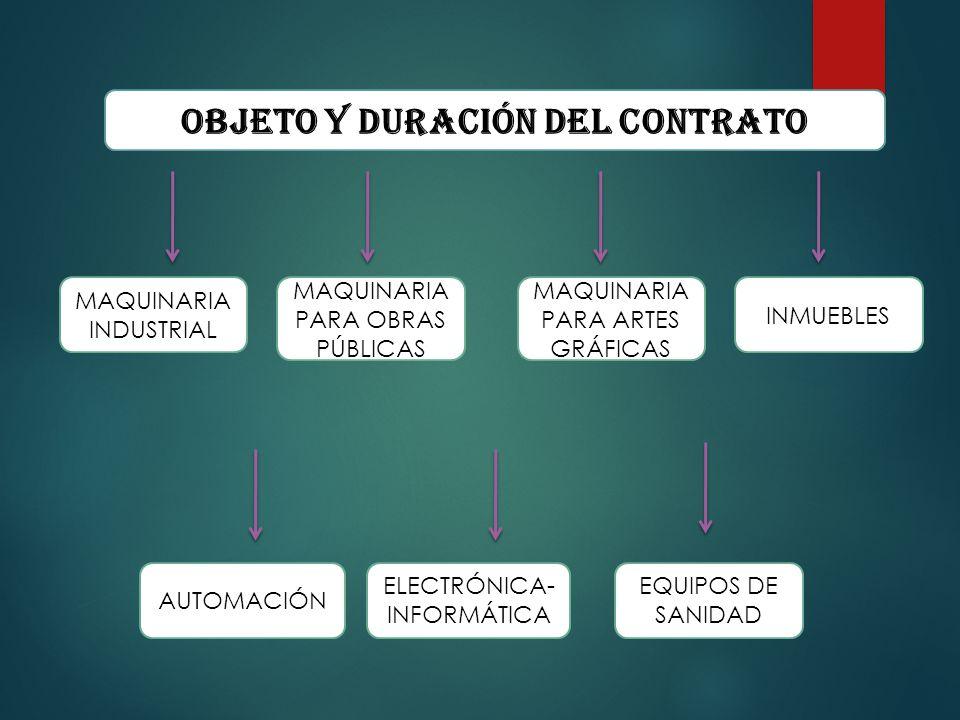 OBJETO Y DURACIÓN DEL CONTRATO