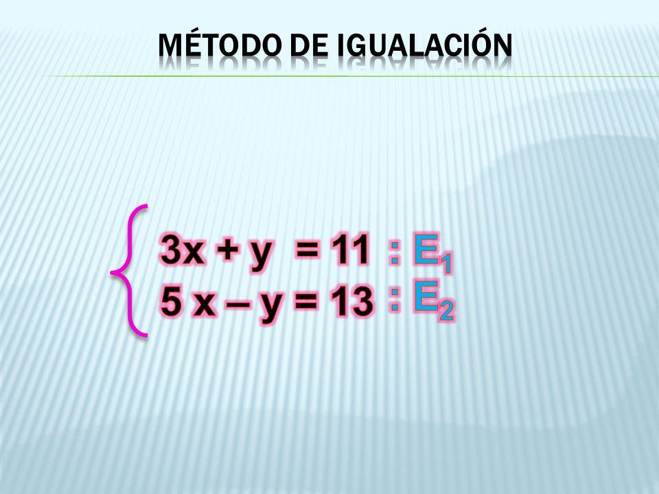 MÉTODO DE IGUALACIÓN 3x + y = 11 : E1 : E2 5 x – y = 13