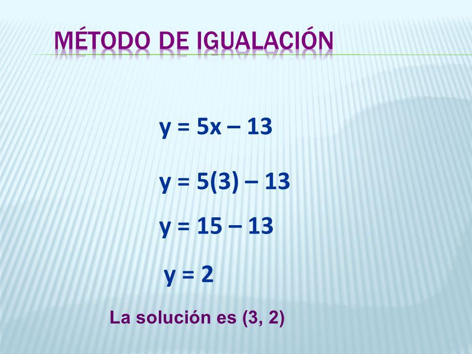 MÉTODO DE IGUALACIÓN y = 5x – 13 y = 5(3) – 13 y = 15 – 13 y = 2