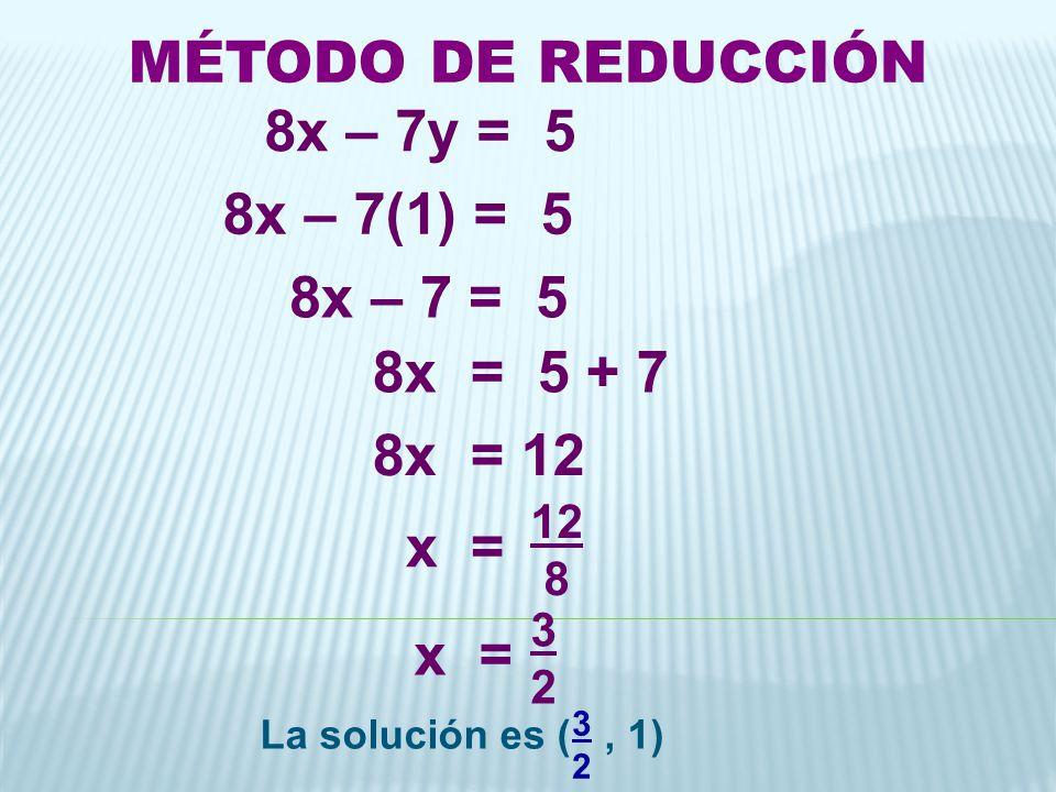 MÉTODO DE REDUCCIÓN 8x – 7y = 5 8x – 7(1) = 5 8x – 7 = 5 8x = 5 + 7