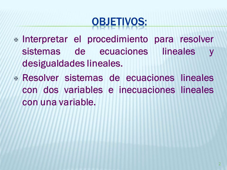 Objetivos: Interpretar el procedimiento para resolver sistemas de ecuaciones lineales y desigualdades lineales.