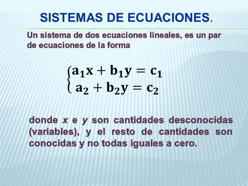 Sistemas de Ecuaciones.