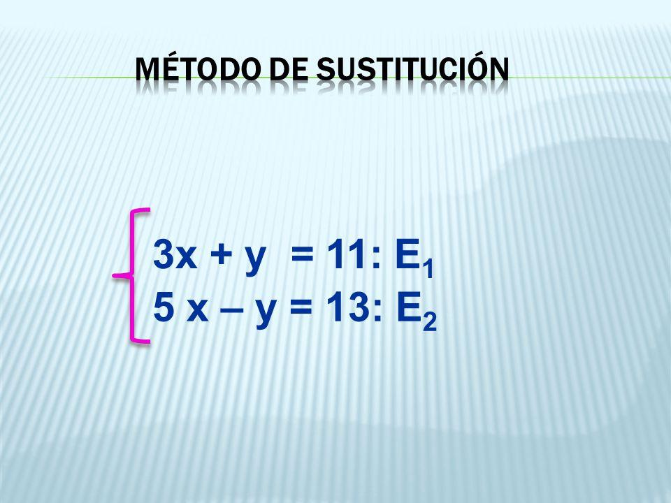 MÉTODO DE SUSTITUCIÓN 3x + y = 11: E1 5 x – y = 13: E2