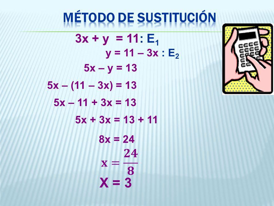 Método de Sustitución X = 3 3x + y = 11: E1 y = 11 – 3x : E2
