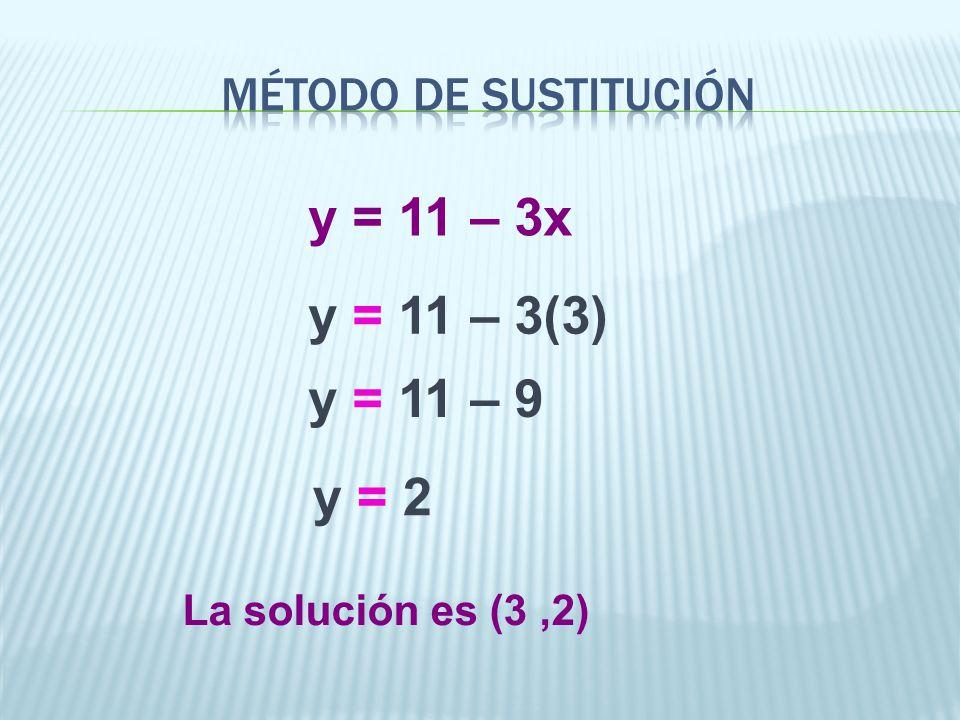 y = 11 – 3x y = 11 – 3(3) y = 11 – 9 y = 2 Método de Sustitución