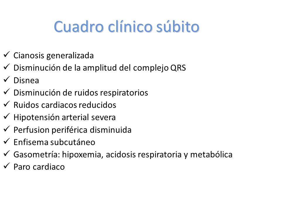 Cuadro clínico súbito Cianosis generalizada