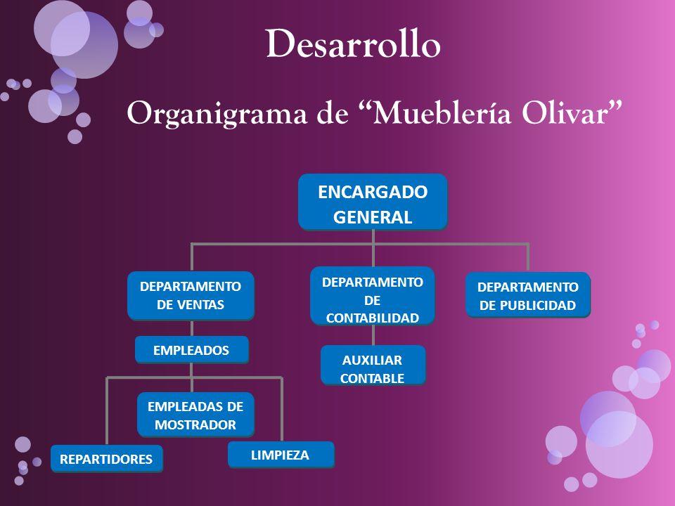 Desarrollo Organigrama de Mueblería Olivar ENCARGADO GENERAL
