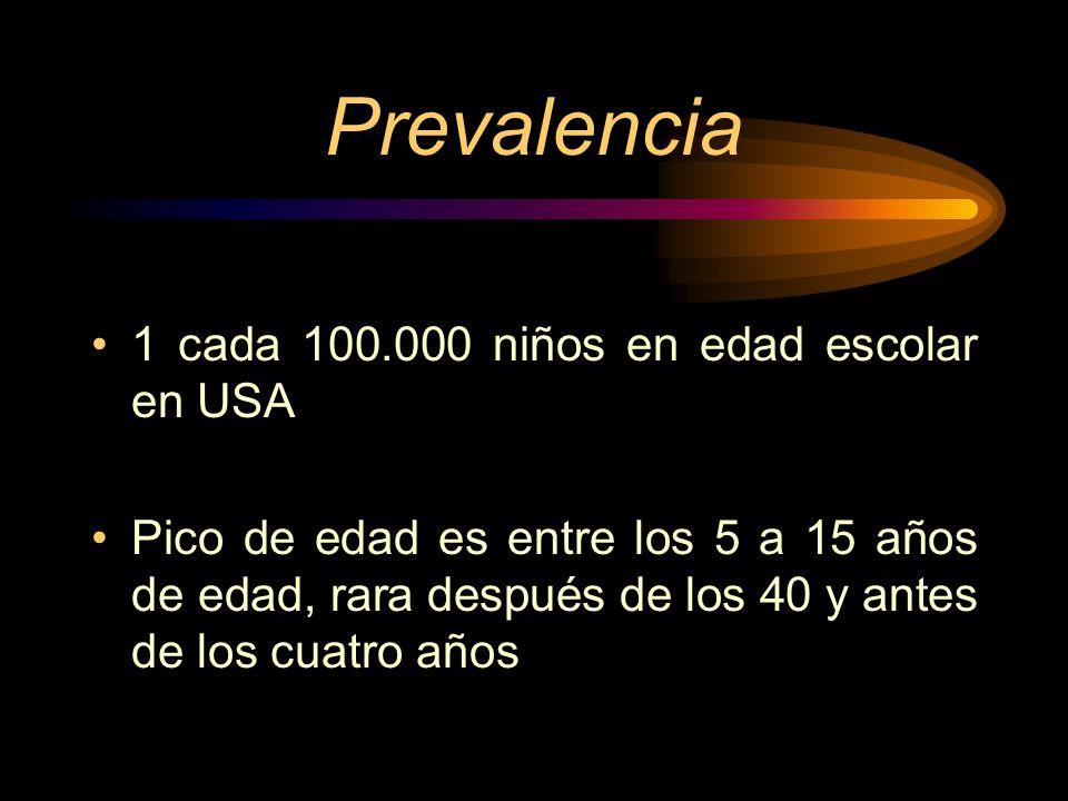 Prevalencia 1 cada 100.000 niños en edad escolar en USA