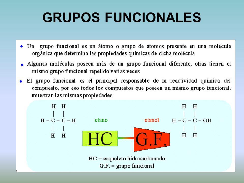 Presentacion De Los Grupos Funcionales: GRUPOS FUNCIONALES Facilitador Prof. José A. Sánchez A