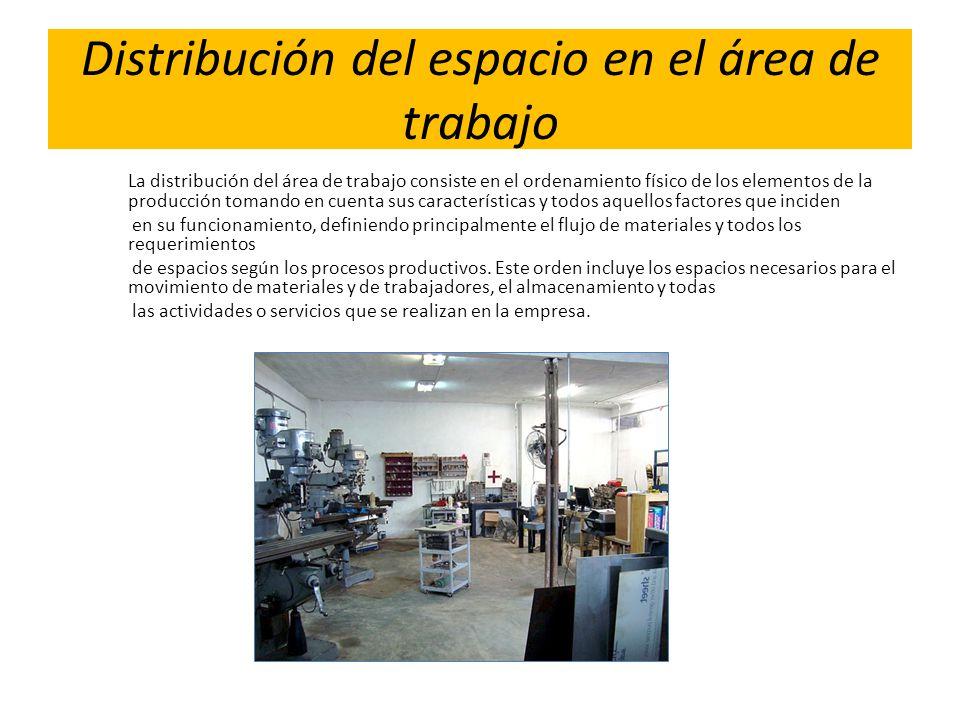 Proceso productivo ppt video online descargar for Distribucion de espacios de trabajo