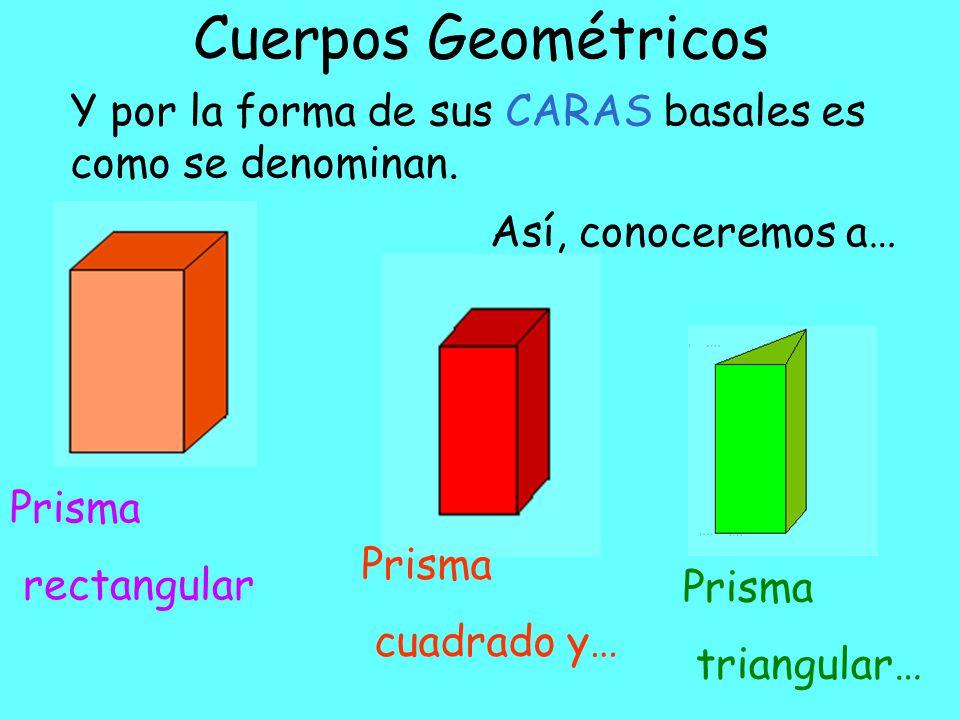 Cuerpos Geométricos Y por la forma de sus CARAS basales es como se denominan. Así, conoceremos a… Prisma.